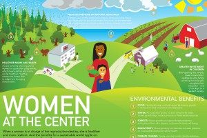Women-at-the-center_preview