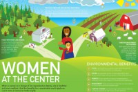 Women-at-the-center_preview300x200